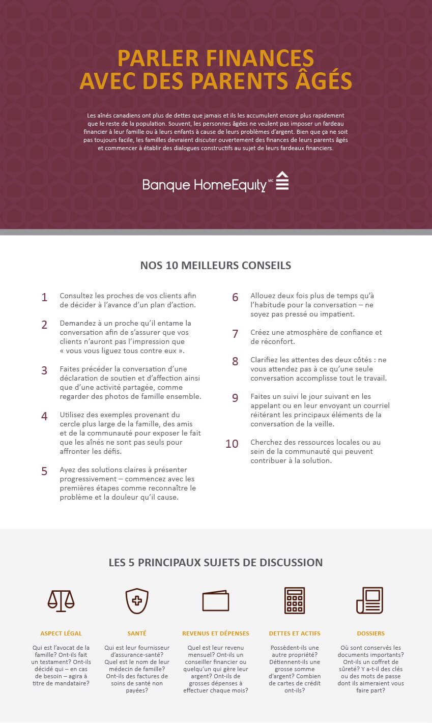 bhe-01_parents_finance_infographic_ffrench